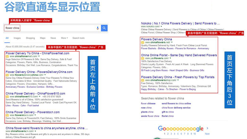 谷歌推广 谷歌直通车 外贸推广 常见问题-上海市秦汉网络科技有限公司